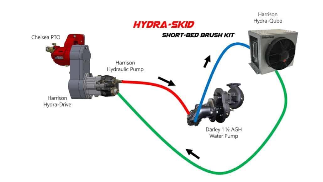 chelsea pump diagram download wiring diagram rh a15 year of flora be  chelsea hydraulic pump parts diagram